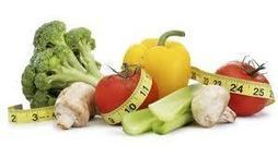 Weight Loss Myths That Destroy Your Diet   Weight Loss   Scoop.it