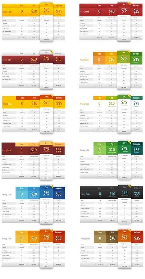WordPress Pricing Table Plugin - 50+ differnt themes - WP Eden | plugin | Scoop.it