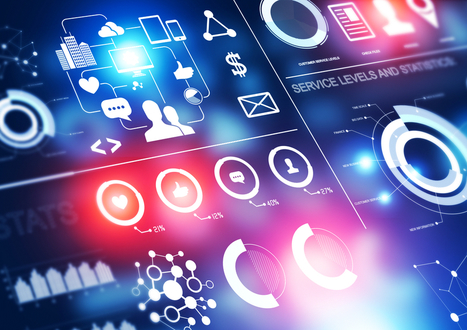 DMP: à quoi sert l'outil tendance du marketing ? (Modern Marketing Blog) | DMP | Scoop.it
