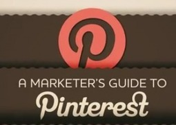A Marketer's Guide to Pinterest [Video Infographic] | Visual Content Strategy | Scoop.it