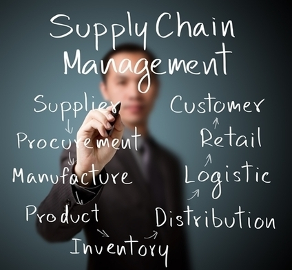 Cloud Technology Optimizing Supply Chain Practices - GoGrid Blog   TMS Force On Demand   Scoop.it