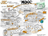 ICT Enhanced Learning and Teaching: MOOCs - returning to ... | ICT EDUCATION ON-LINE TOOLS | Scoop.it