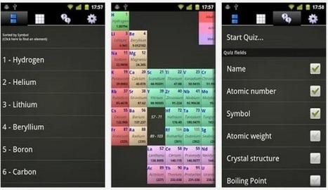 Periodic Droid: la tabla periódica en tu teléfono Android | Las TIC y la Educación | Scoop.it