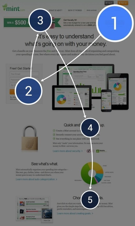 5 Killer Landing Pages and Science Behind Why They Work   Links sobre Marketing, SEO y Social Media   Scoop.it