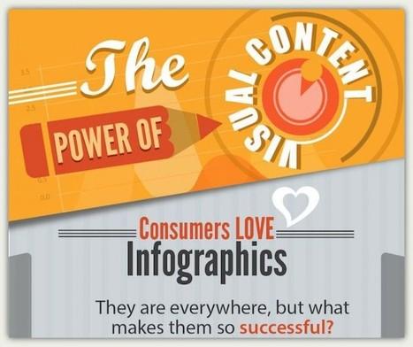 Infographie: pourquoi miser sur le contenu visuel? | MarCom Startup | Scoop.it