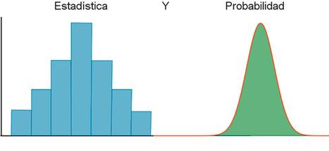 Matematicas para Enseñanzas Medias y secundaria: E.S.O. , Bachillerato y Preuniversitario . | Recursos Interesantes de Matemáticas | Scoop.it