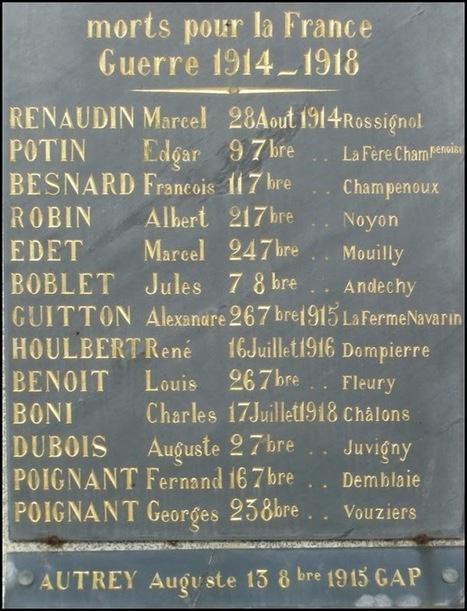 Etablir la liste des hommes d'une commune mobilisés en août 1914 | Auprès de nos Racines - Généalogie | Scoop.it