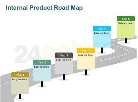 39 product roadmap 39 in all about powerpoint. Black Bedroom Furniture Sets. Home Design Ideas