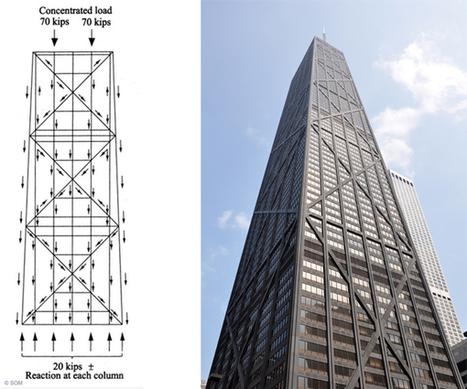 """""""Ingeniería de los edificios de altura"""" por el Ingeniero Civil Daniel Sanchez Peña   INGENIERIA CIVIL   Scoop.it"""