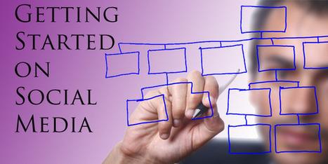 Social Media Marketing for Startups   SM   Scoop.it