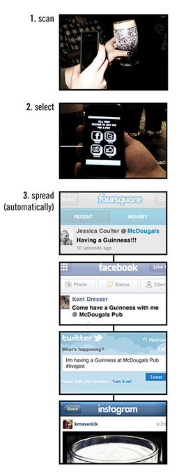 Qr Code da Guinness - Invertising - Wired.it   Social Media Italy   Scoop.it