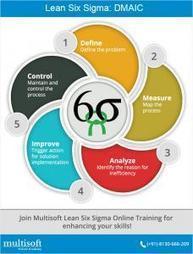 Six Sigma Training In Noida 130696 | Lean Six Sigma Green Belt | Scoop.it