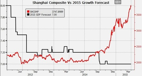 China's Big Stock Market Rally Is Being Fueled by High-School Dropouts | Global Financial Markets | Scoop.it