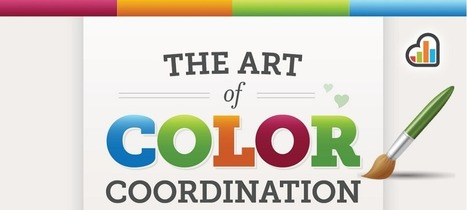 Color vs Contrast: Which one brings more conversion? - UsabilityTools.com Blog | Public Relations & Social Media Insight | Scoop.it