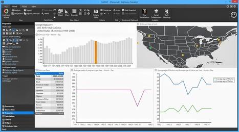 BigQuery and Hadoop | BIG data, Data Mining, Predictive Modeling, Visualization | Scoop.it