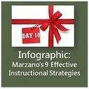 Infographic: Marzano's 9 Effective Instructional Strategies {12 Days of Literacy} | Learning Unlimited | Research-based Literacy Strategies | Learning Design | Scoop.it