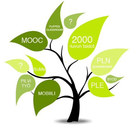 Oppimisen tulevaisuus: MOOC, Flipped Classroom ja muita ilmiöitä   Opeskuuppi   Scoop.it