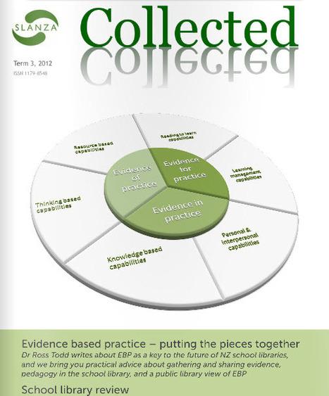 Collected magazine: NZ school librarians talk evidence based practice | SCIS | Scoop.it