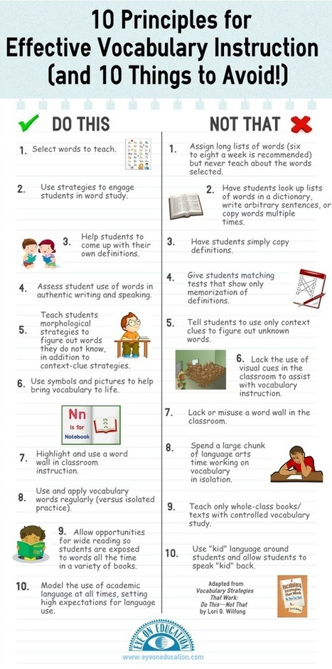 Infographic: 10 Principles for Effective Vocabulary Instruction > Eye On Education | ESL - Vocabulary | Scoop.it