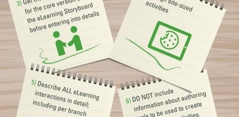 How to Design Outstanding eLearning Storyboards Infographic - e-Learning Feeds | Teaching and Learning software and topics | Scoop.it