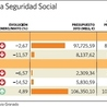 Intervención Comunitaria y Desviación Social