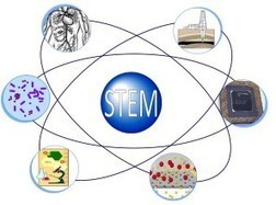4 Resources For Finding STEM Grants For Your School - Edudemic | 21st Century Learning | Scoop.it