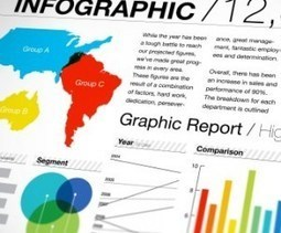 3 Ways to Utilize Infographics for Your Business | visual data | Scoop.it