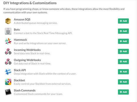 Les intégrations proposées par Slack | Geeks | Scoop.it