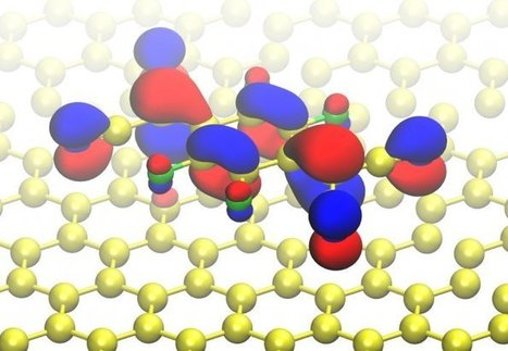 Single-molecule graphene switches bring minute electronic devices a step closer | Nanoparticules & Poudres fines | Scoop.it