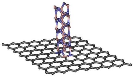 Unlikely graphene-nanotube combination forms high-speed digital switch | Amazing Science | Scoop.it