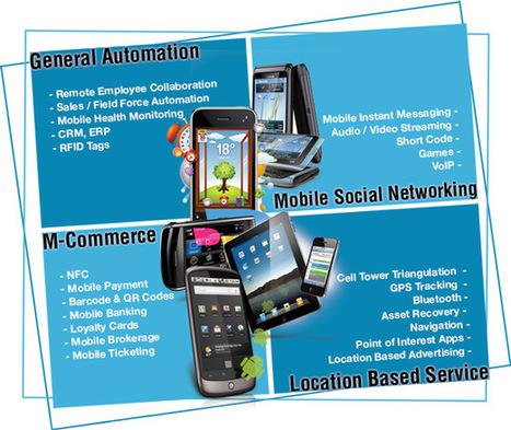 Mobile Application  Development Company | Hire Mobile Apps Developers India | Rapidsoft | Rapidsoft Technologies | Scoop.it