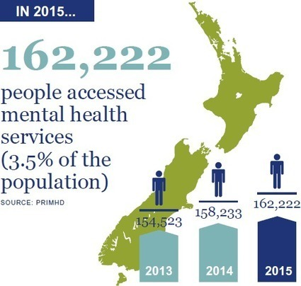 The Office of the Director of Mental Health Annual Report 2015 | Counties Manukau Health Library | Scoop.it