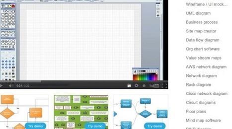 Lucidchart, para crear diagramas en la web, añade posibilidad de trabajo offline | Leyenda | Scoop.it
