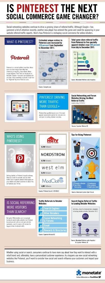 26 Tips for Using Pinterest for Business | Social Media Examiner | Pinterest for Business | Scoop.it