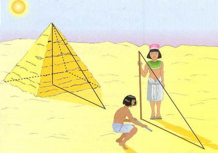 Las sombras y su uso matemático | Ámbito Científico | Scoop.it