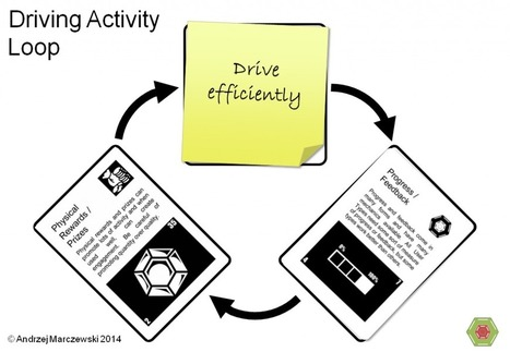 Gamify your drive home - Andrzejs Blog | (I+D)+(i+c): Gamification, Game-Based Learning (GBL) | Scoop.it