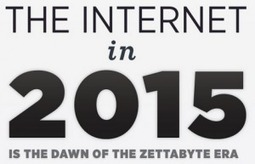 The Internet In 2015 [INFOGRAPHIC] - AllTwitter | Infographic Times | Scoop.it