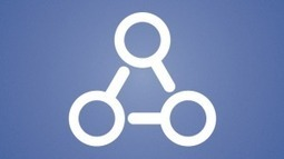 How Will Facebook's Graph Search Change Digital Marketing? (Infographic) | Facebook Graph Search Marketing | Scoop.it