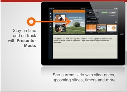 The 5 Best Presentation Apps for the iPad | iPad learning | Scoop.it