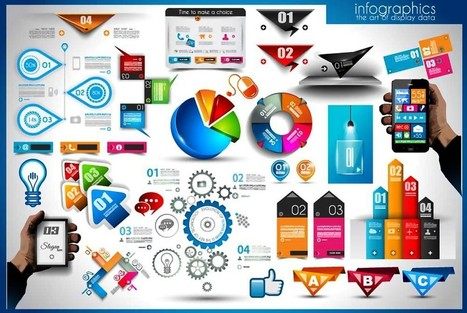 Best Infographic design company India - Yourneeds.asia | Digital Marketing Services, SEO & Web Designing Company - Yourneeds.asia | Scoop.it