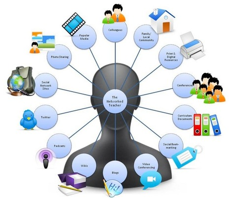 4 Great Visuals on Connected Educators ~ Educational Technology and Mobile Learning | Edtech PK-12 | Scoop.it