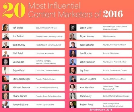The Top 20 Content Marketing Influencers of 2016 | Savvy Storytelling | Scoop.it
