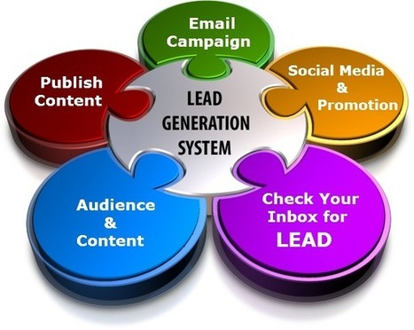 How to Generate Free Leads within 12 Hours | Offshore IT Services | Scoop.it