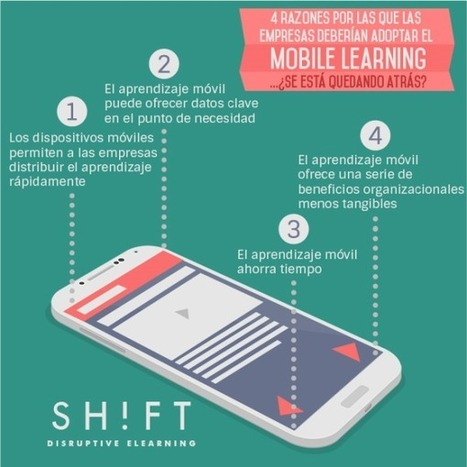 4 razones por las que las empresas deberían adoptar el Mobile Learning…¿Se está quedando atrás? | A New Society, a new education! | Scoop.it