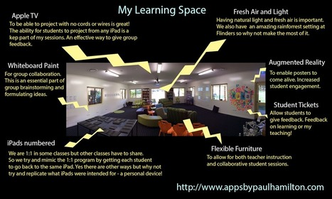 Paul Hamilton – My Learning Space | History Matters | Scoop.it