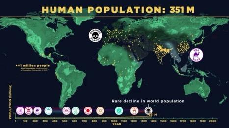 Väkiluvun huima kehitys viimeisen 100 000 vuoden aikana (video) | Eettiset teemat | Scoop.it