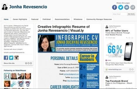 Featured Rebels: Jonha Revesencio   RebelMouse   Social Media Recommendations   Scoop.it