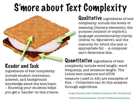 wwwatanabe: Common Core: Addressing Text Complexity through Digital Resources | Common Core ELA and Social Studies | Scoop.it