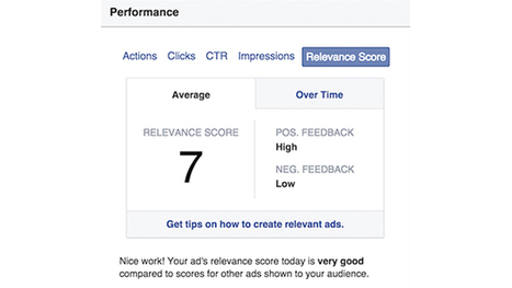 What Relevance Score Means for Facebook Advertisers | My Thoughts on Marketing | Scoop.it