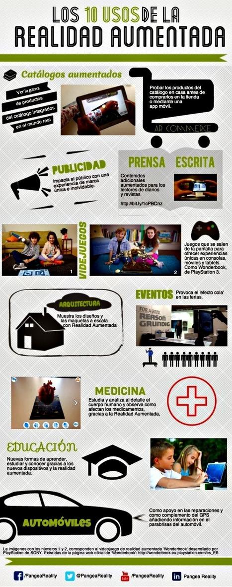 Descubre diez usos para la realidad aumentada (infografía) | Tastets de TIC I TAC | Scoop.it